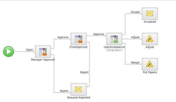 5.Workflow.jpg